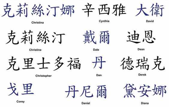 nombres populares en japones